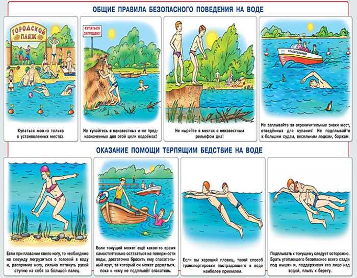 Информационный час «Опасности на водоёмах в летний период»